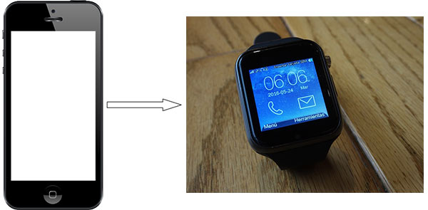smartphone to smartwatch